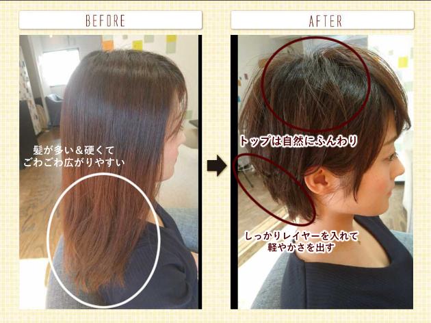 剛毛におすすめのヘアスタイル