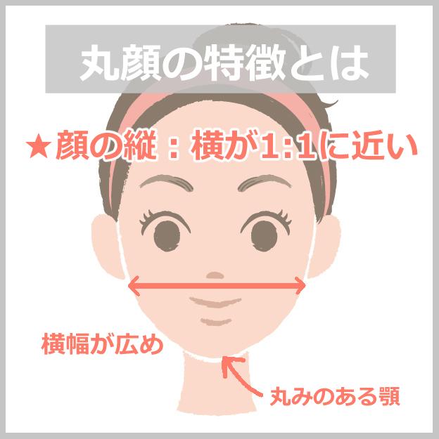 丸顔の特徴(図解)