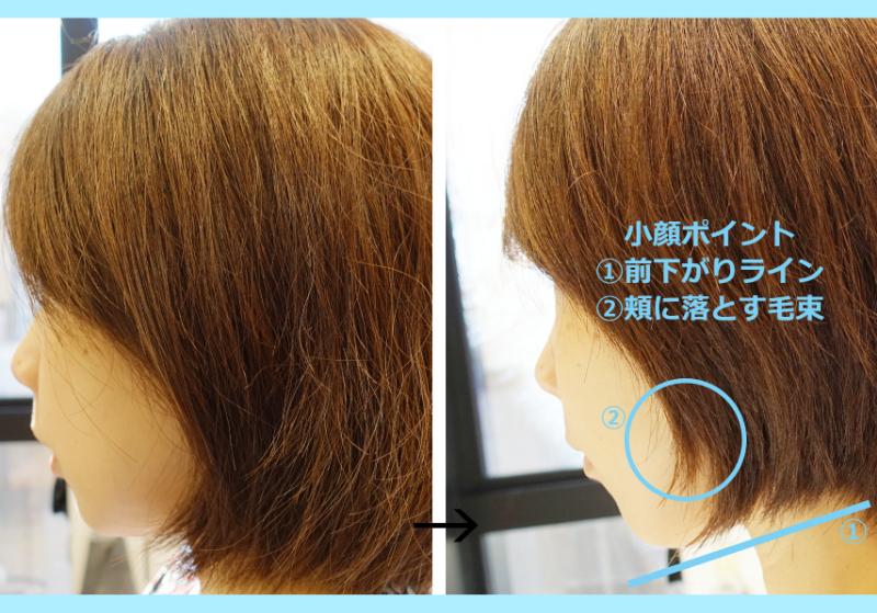 丸顔におすすめのヘアスタイル