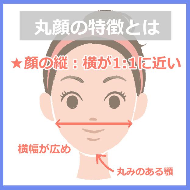 丸顔の特徴(図)