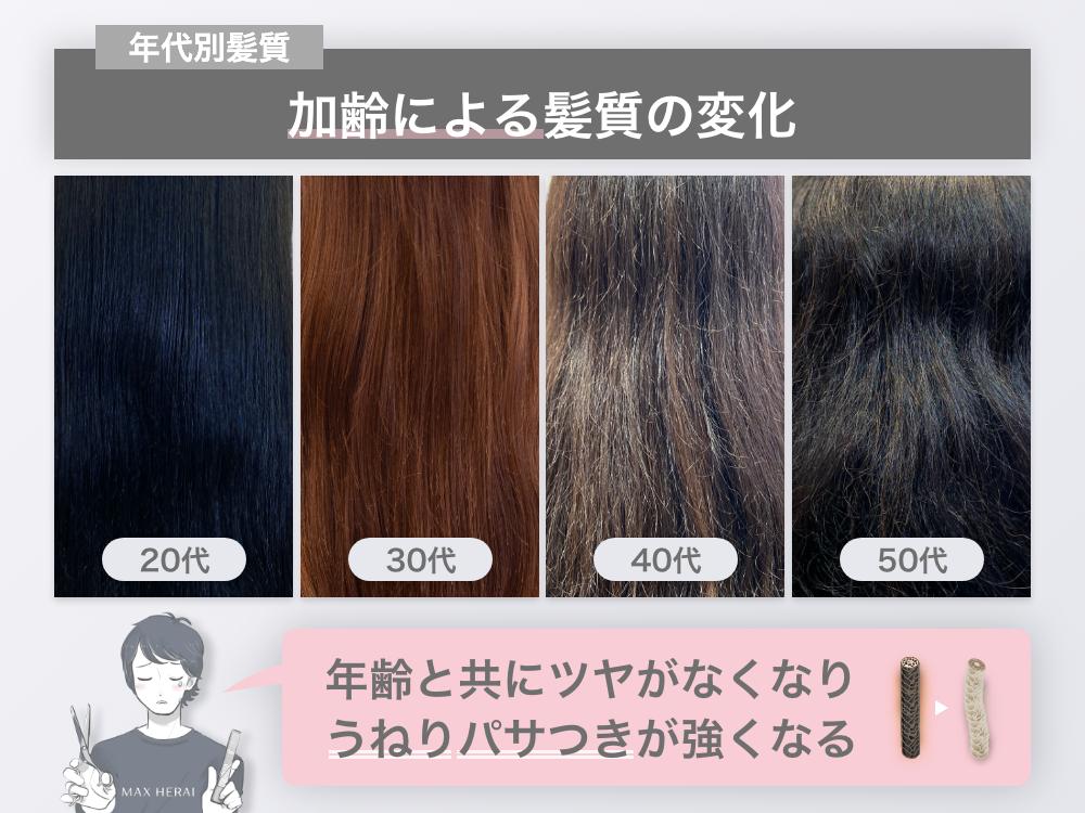 加齢による髪質変化